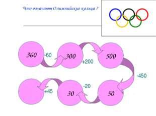 30 50 500 300 360 -60 +200 -450 -20 +45 Что означают Олимпийские кольца ?