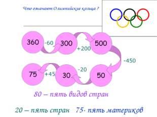 80 – пять видов стран 20 – пять стран 75- пять материков Что означают Олимпий