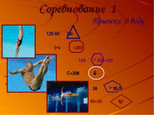 Соревнование 1 Прыжки в воду 120-50 70 9•4 280 100 500-420 С+206 С 36 36 :9 4