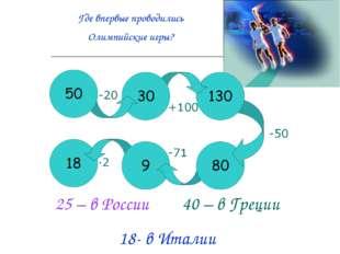 Где впервые проводились Олимпийские игры? 25 – в России 40 – в Греции 18- в И