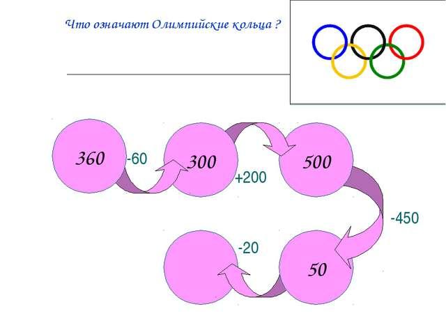 50 500 300 360 -60 +200 -450 -20 Что означают Олимпийские кольца ?