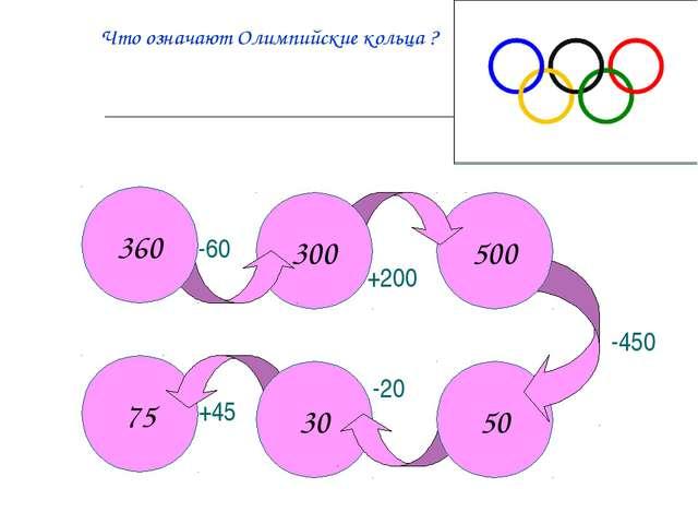 75 30 50 500 300 360 -60 +200 -450 -20 +45 Что означают Олимпийские кольца ?