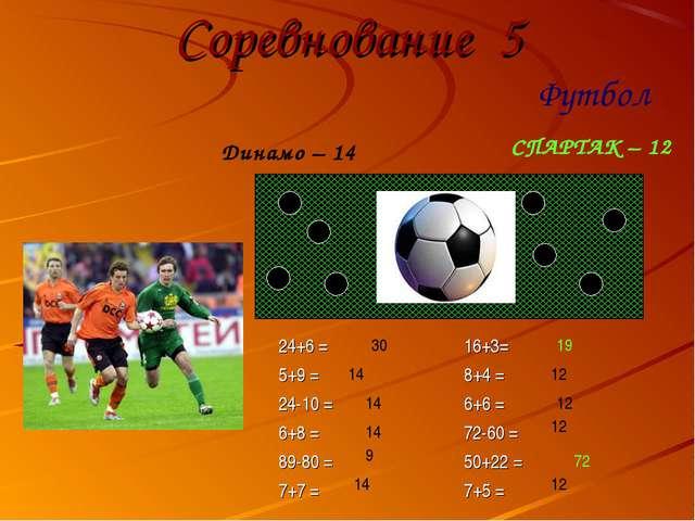 Соревнование 5 Футбол Динамо – 14 СПАРТАК – 12 30 14 14 14 9 14 19 12 12 12 7...