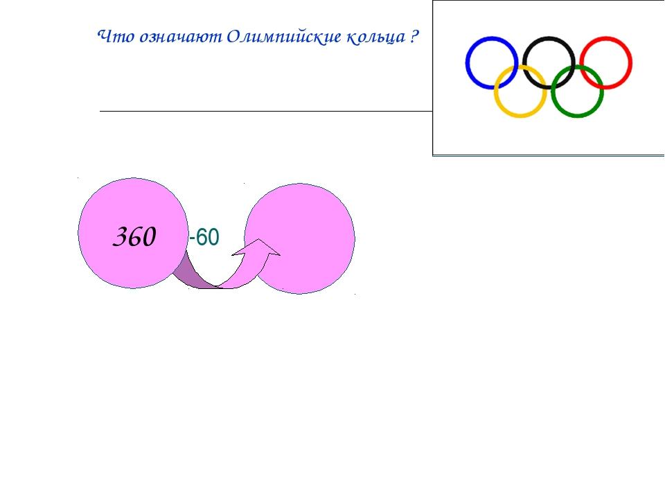 Что означают Олимпийские кольца ? 360 -60