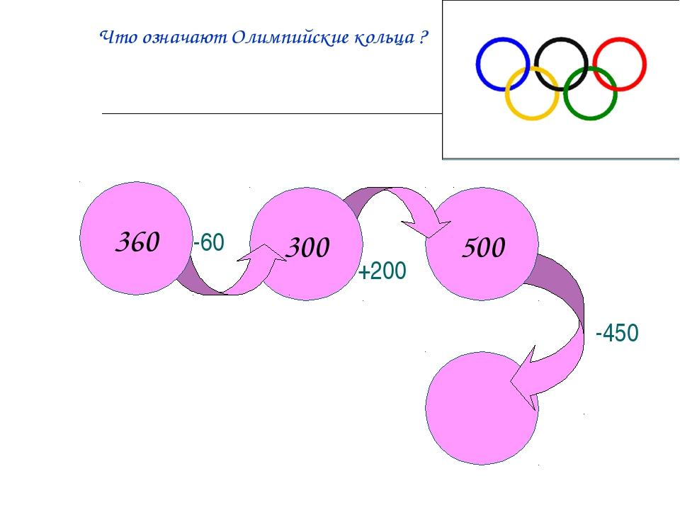 500 300 360 -60 +200 -450 Что означают Олимпийские кольца ?