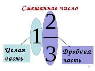 * Смешанное число Целая часть Дробная часть