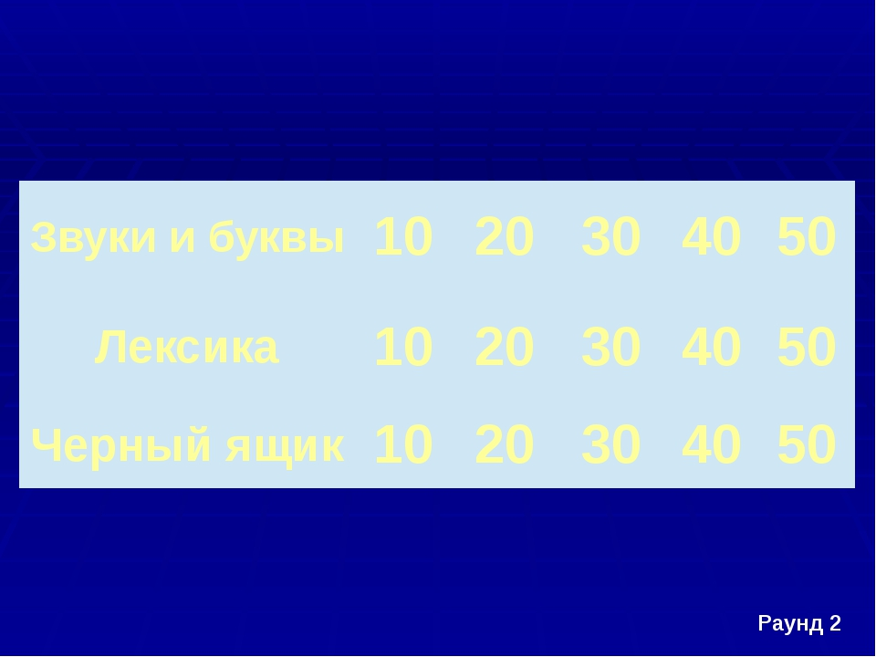 Звуки и буквы 30 Поставьте правильно ударение в слове ЩАВЕЛЬ