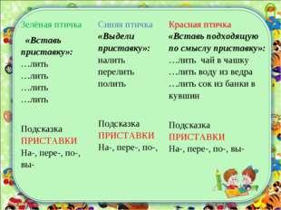 Зелёная птичка «Вставь приставку»: …лить …лить …лить …лить Подсказка ПРИСТАВК