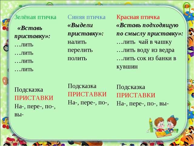 Зелёная птичка «Вставь приставку»: …лить …лить …лить …лить Подсказка ПРИСТАВК...