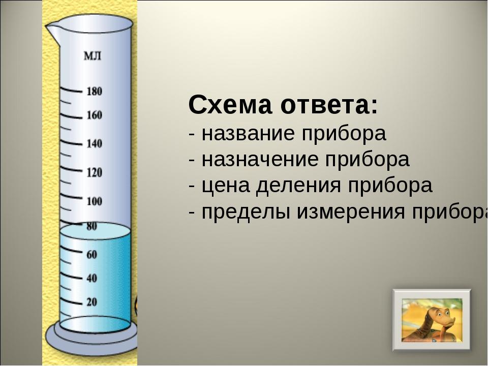 Схема ответа: - название прибора - назначение прибора - цена деления прибора...
