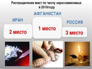 Распределение мест по числу наркозависимых в 2010году АФГАНИСТАН ИРАН РОССИЯ