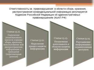Ответственность за правонарушения в области сбора, хранения, распространения