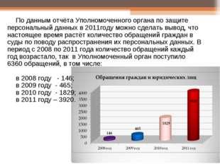 По данным отчёта Уполномоченного органа по защите персональный данных в 2011г