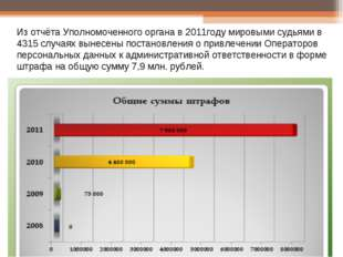 Из отчёта Уполномоченного органа в 2011году мировыми судьями в 4315 случаях в