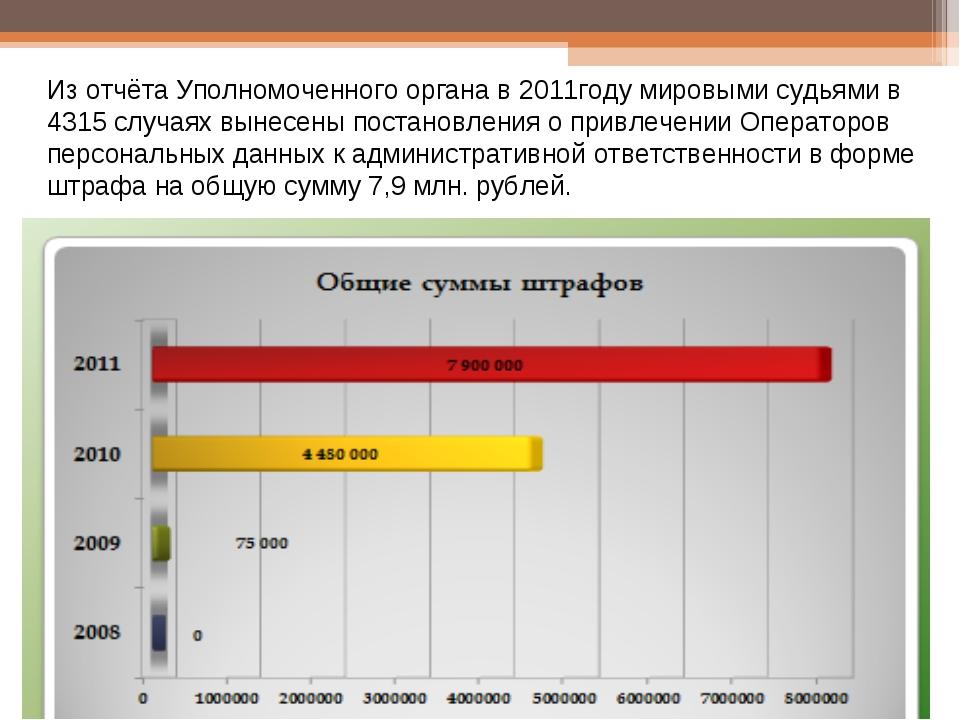 Из отчёта Уполномоченного органа в 2011году мировыми судьями в 4315 случаях в...