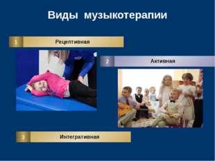 Виды музыкотерапии 1 Рецептивная 2 Активная 3 Интегративная