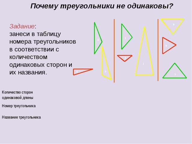 Задание: занеси в таблицу номера треугольников в соответствии с количеством...