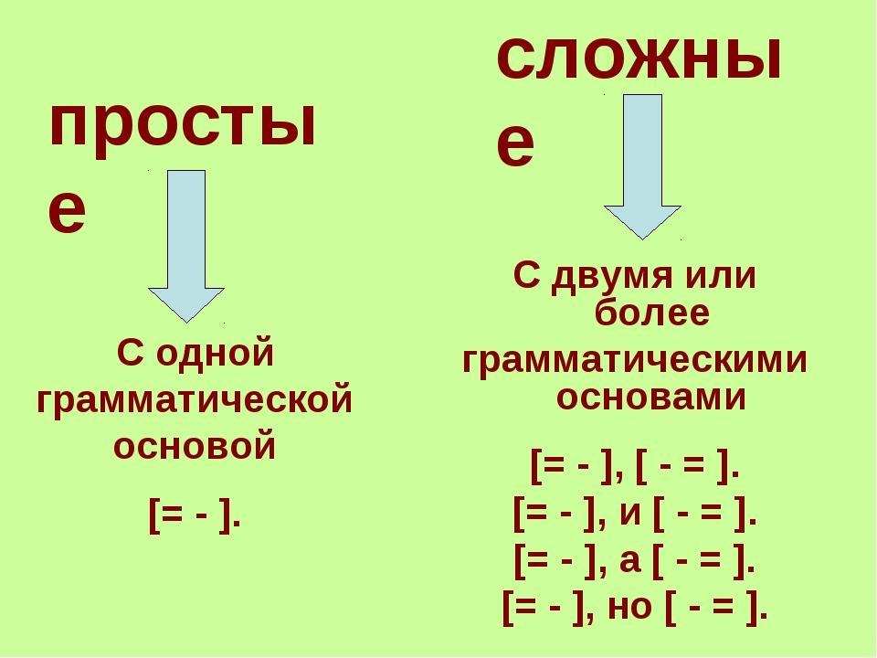 простые сложные С двумя или более грамматическими основами [= - ], [ - = ]. [...