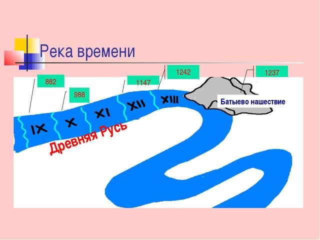 Река времени Древняя Русь Батыево нашествие 882 988 1242 1147 1237
