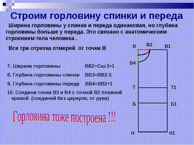 Все три отрезка отмеряй от точки В 7. Ширина горловины ВВ2=Сш:3+1 8. Глубина...