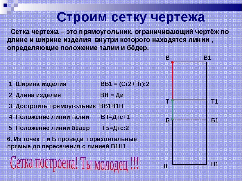 1. Ширина изделия ВВ1 = (Сг2+Пг):2 2. Длина изделия ВН = Ди 3. Достроить пря...