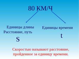 80 КМ/Ч Единицы длины Единицы времени Расстояние, путь S t Скоростью называют