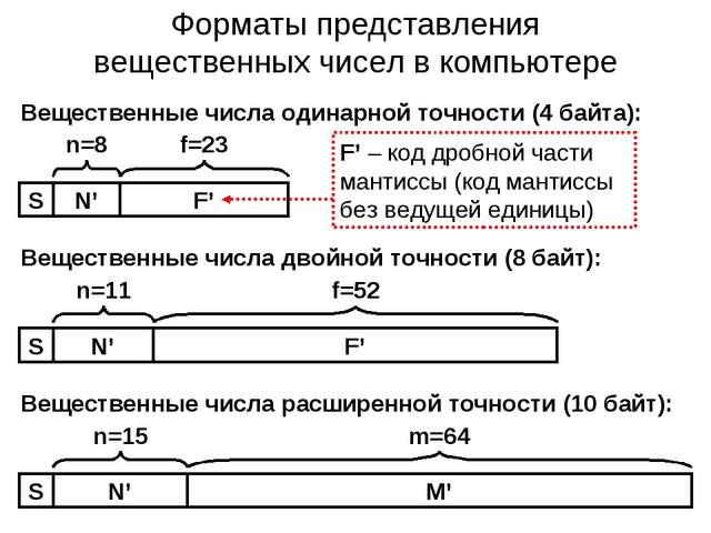 Форматы представления вещественных чисел в компьютере Вещественные числа один...