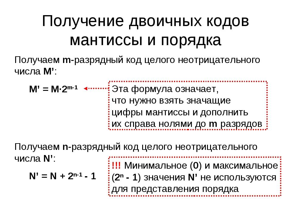 Получение двоичных кодов мантиссы и порядка Получаем n-разрядный код целого н...