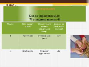 Анкетирование Кол-во опрашиваемых: 70 учащихся школы 49 II этап – Место Кто р