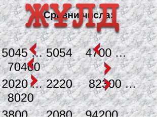 Сравни числа: 5045 … 5054 4700 … 70400 2020 … 2220 82300 … 8020 3800 … 2080 9