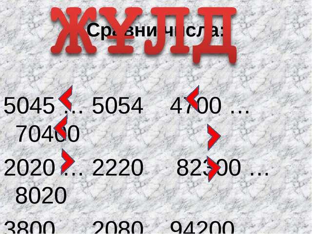 Сравни числа: 5045 … 5054 4700 … 70400 2020 … 2220 82300 … 8020 3800 … 2080 9...