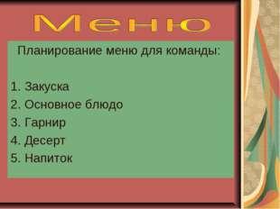 Планирование меню для команды: 1. Закуска 2. Основное блюдо 3. Гарнир 4. Дес