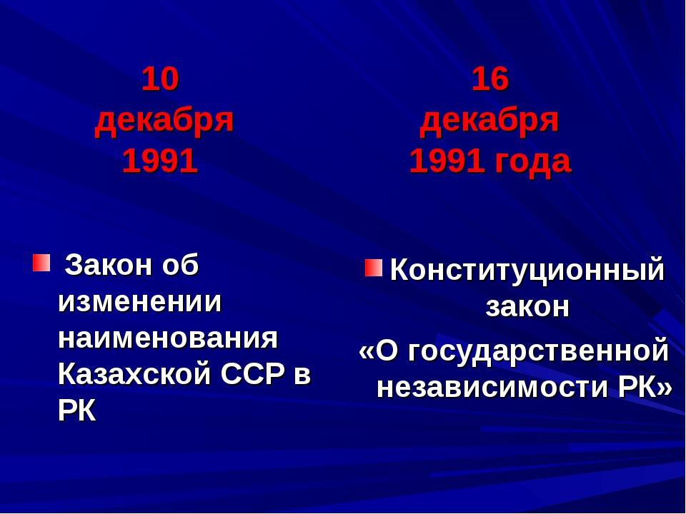 Конституционный закон «О государственной независимости РК» Закон об изменении...