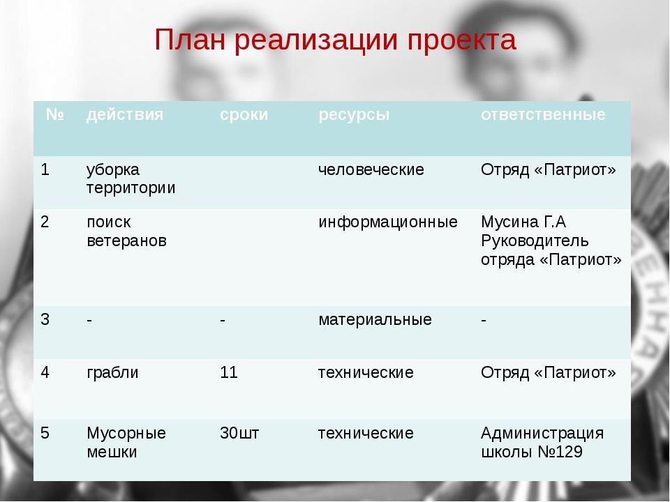План реализации проекта № действия сроки ресурсы ответственные 1 уборкатеррит...