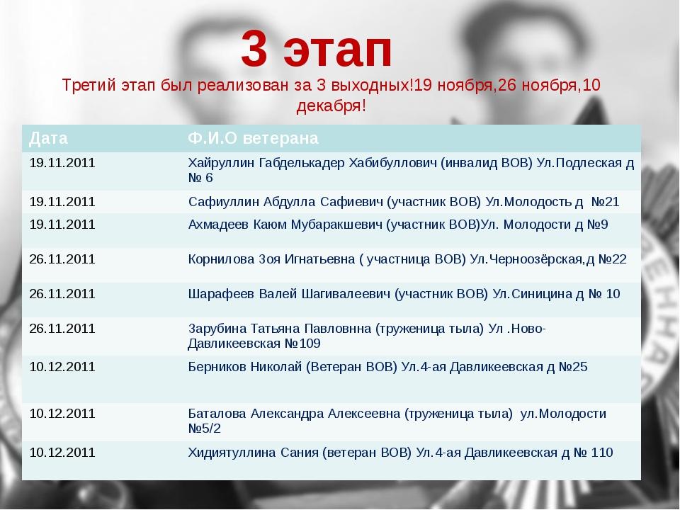3 этап Третий этап был реализован за 3 выходных!19 ноября,26 ноября,10 декабр...