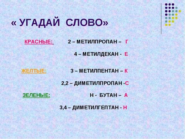 « УГАДАЙ СЛОВО» КРАСНЫЕ: 2 – МЕТИЛПРОПАН – Г 4 – МЕТИЛДЕКАН - Е ЖЕЛТЫЕ: 3 – М...