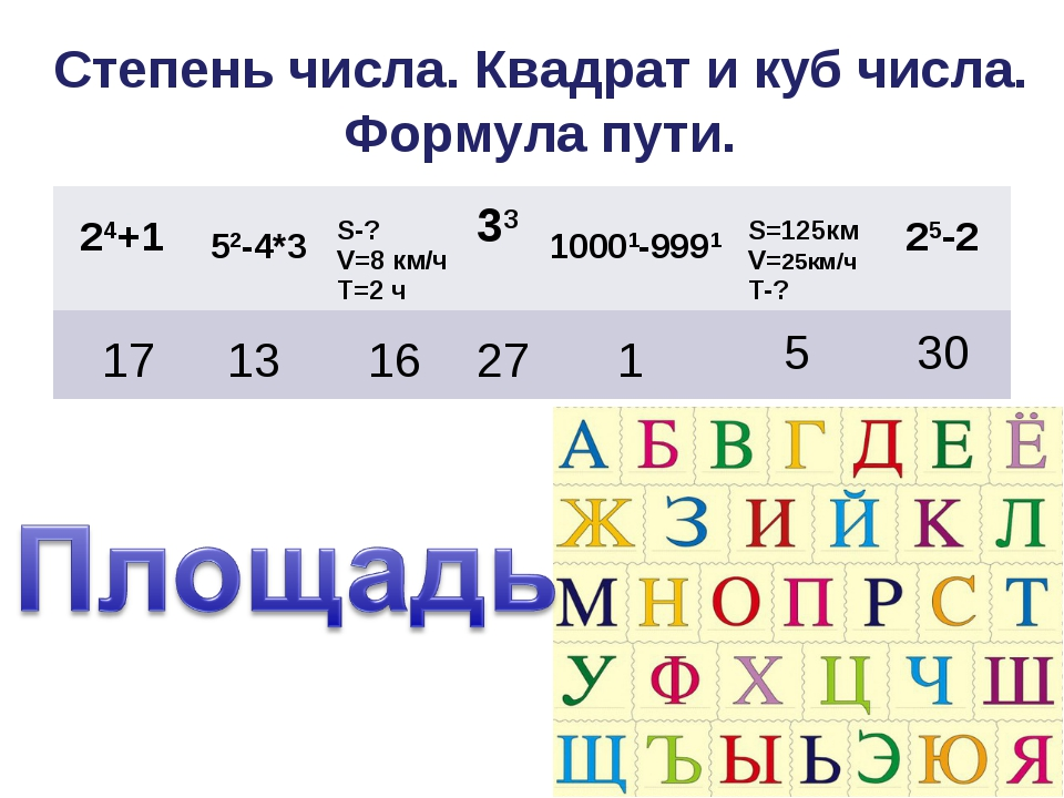 Степень числа. Квадрат и куб числа. Формула пути. 17 30 5 13 16 27 1 24+1 52...