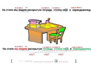На столе мы видим раскрытую тетрадь стопку книг и карандашницу. сущ.в вин.п.