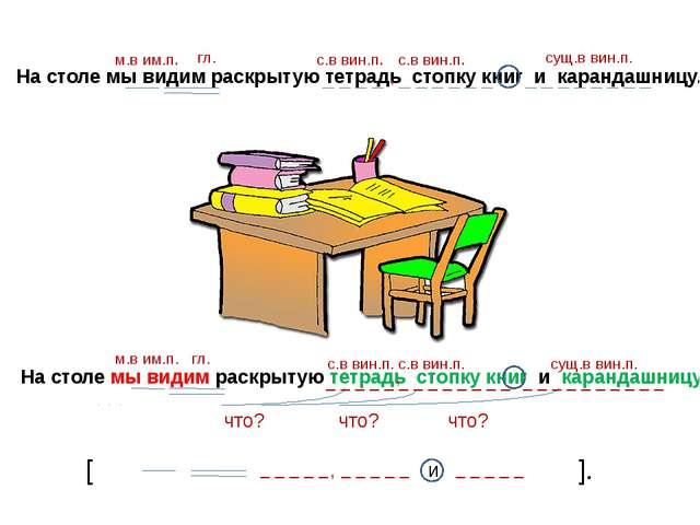 На столе мы видим раскрытую тетрадь стопку книг и карандашницу. сущ.в вин.п....