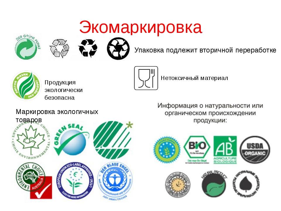Экомаркировка Продукция экологически безопасна Упаковка подлежит вторичной пе...