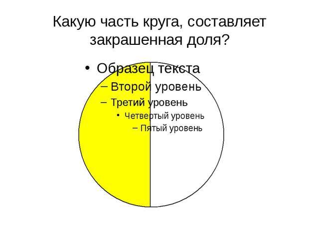 Какую часть круга, составляет закрашенная доля?