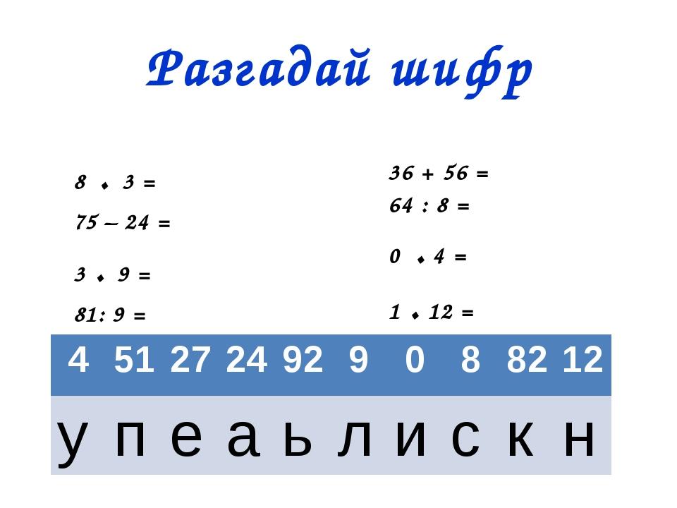 Разгадай шифр 8 . 3 = 75 – 24 = 3 . 9 = 81: 9 = 36 + 56 = 64 : 8 = 0 . 4 = 1...