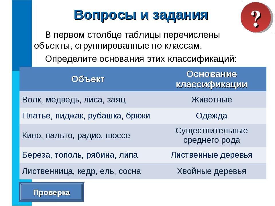 В первом столбце таблицы перечислены объекты, сгруппированные по классам. Опр...