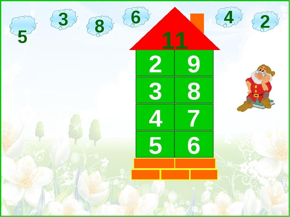 Ребята, в сказочном домике живут числа. Найдите соседа на каждом этаже, чтоб...