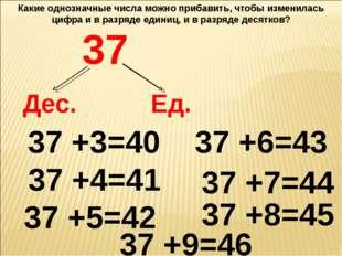 37 Ед. Дес. 37 +3=40 37 +4=41 37 +5=42 37 +6=43 37 +7=44 37 +8=45 Какие одноз