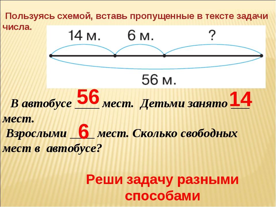 Пользуясь схемой, вставь пропущенные в тексте задачи числа. В автобусе ____...