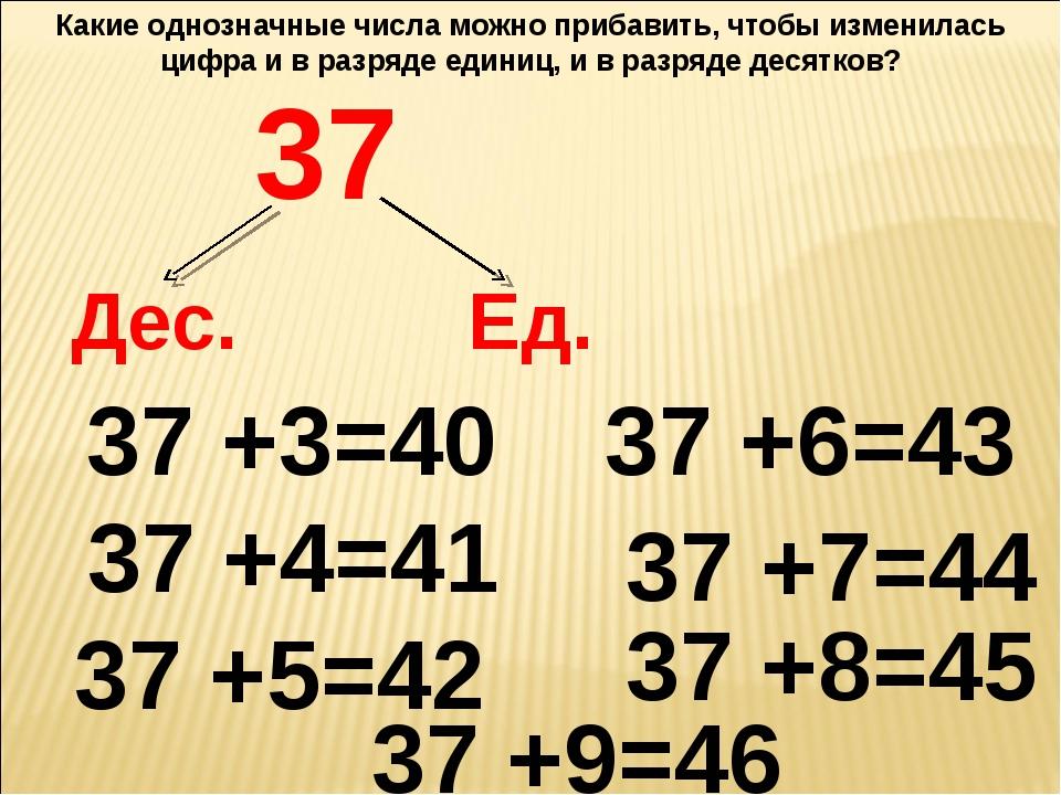 37 Ед. Дес. 37 +3=40 37 +4=41 37 +5=42 37 +6=43 37 +7=44 37 +8=45 Какие одноз...