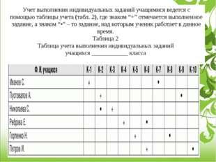 Учет выполнения индивидуальных заданий учащимися ведется с помощью таблицы уч
