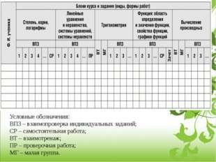 Условные обозначения: ВПЗ – взаимопроверка индивидуальных заданий; СР – самос