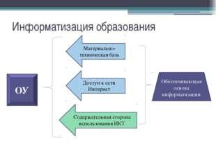 АРМ-Учитель: Базы данных в среде Access Достаточно ограниченный круг функций,